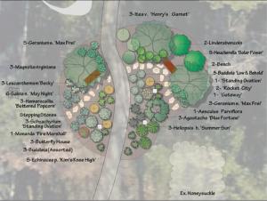 Pollinator-Garden-Map-FINAL